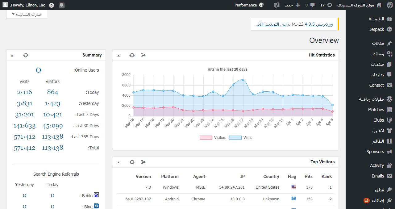 تعديلات برمجية و تسريع و ارشفة موقع استقدام